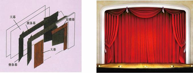 舞台幕布是各种类型剧场,影剧院,礼堂,俱乐部,演播厅等舞台上不可缺少
